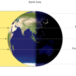 March equinox – new patterns of activity for the autumn